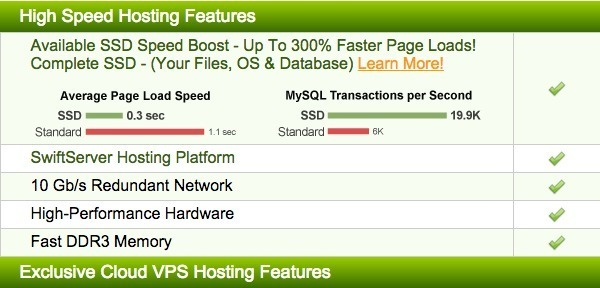 Cloud-VPS-Hosting-A2-Hosting